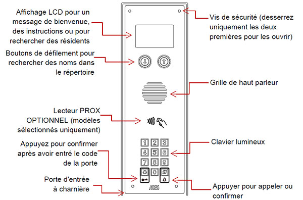 Face avant interphone GSM collectif