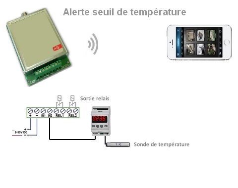 thermostat pour alarme GSM